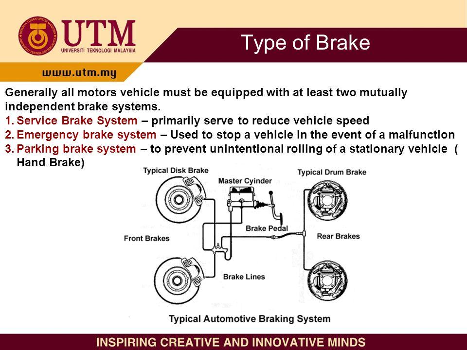 Braking system in automotive ppt