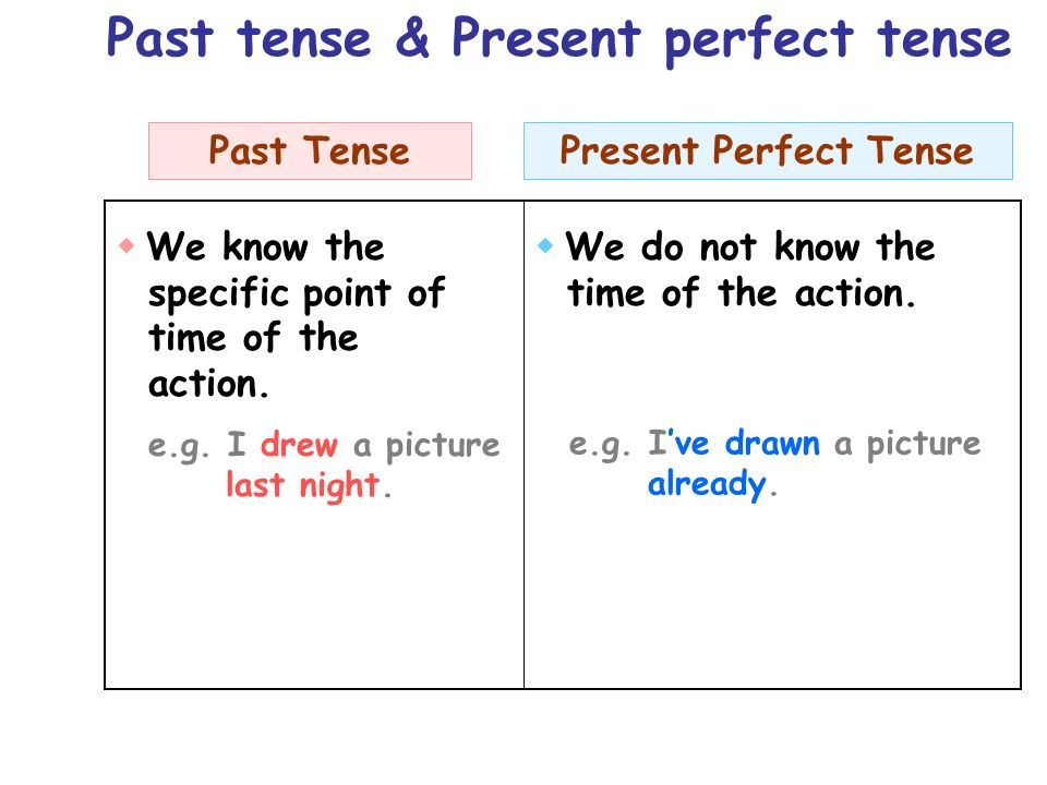 present tense of know
