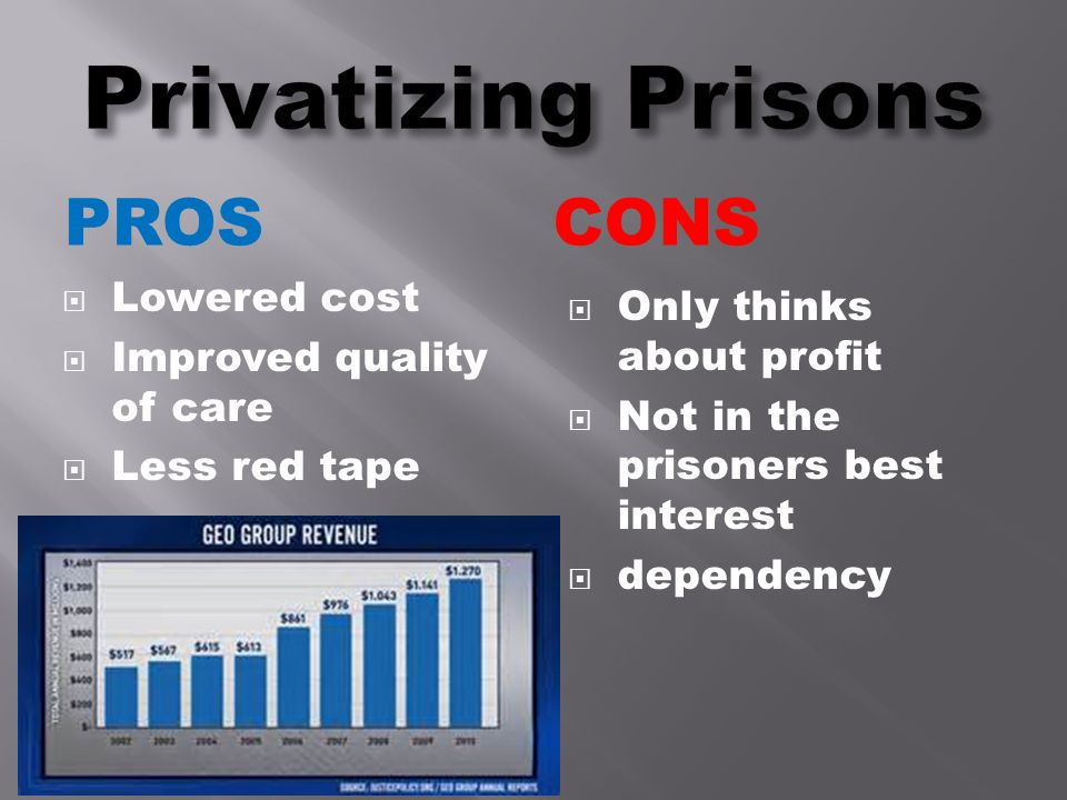 pros and cons of rehabilitation in the criminal justice system