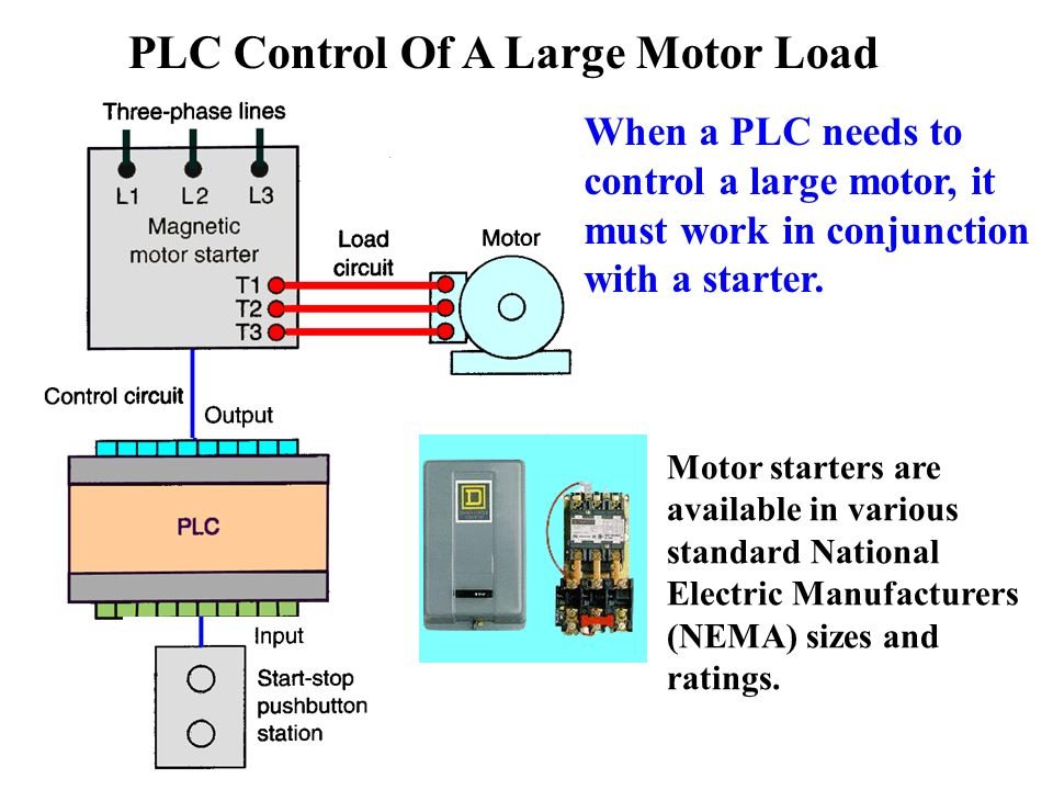 Plc Control Circuit Diagram | Programmable Logic Controller Ppt Video Online Download
