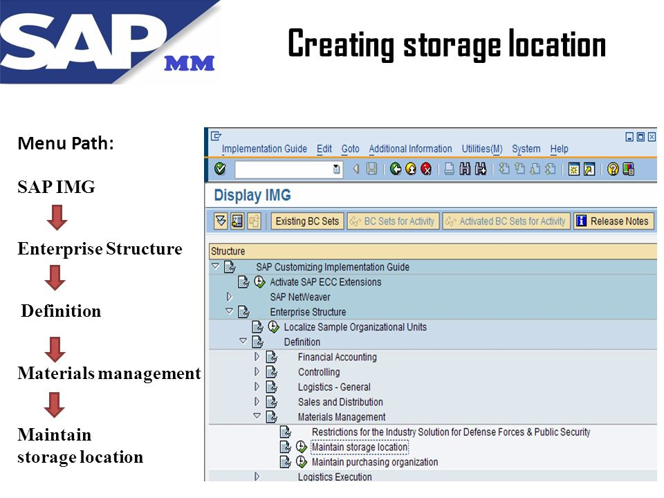 SAP MATERIALS MANAGEMENT(MM) TRAINING IN SOUTHAFRICA