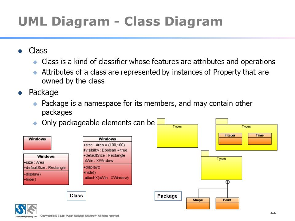 Uml unified modeling language ppt video online download uml diagram class diagram ccuart Gallery
