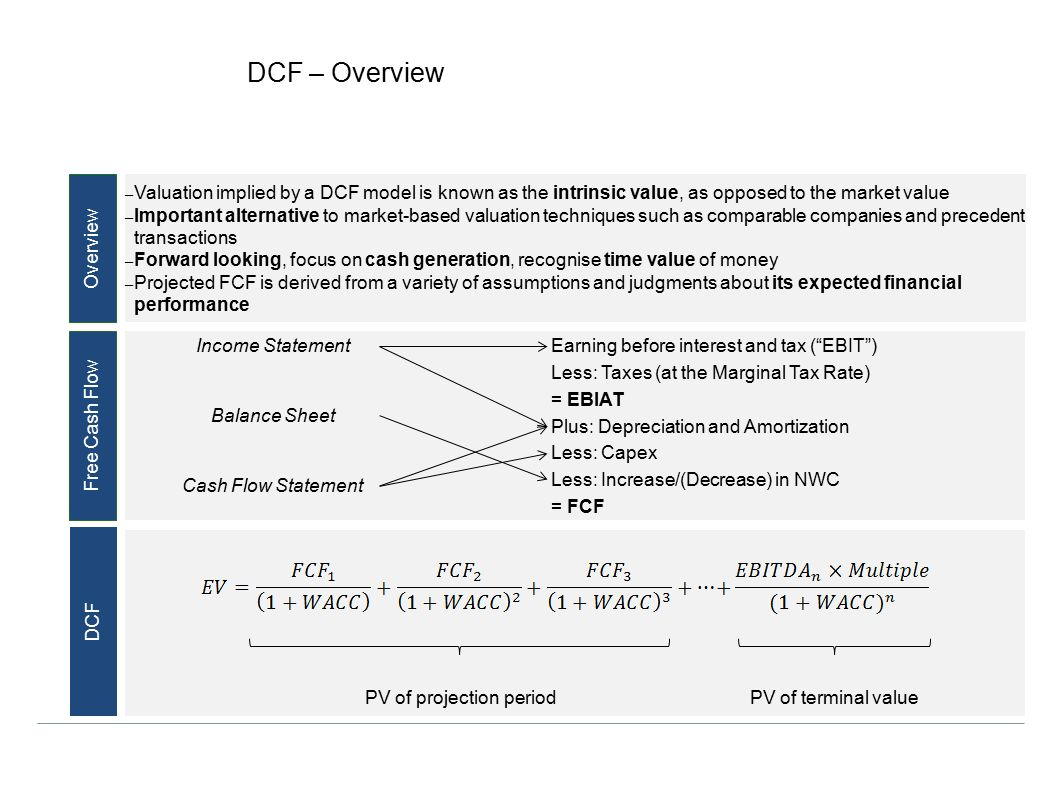 Discounted Cash Flow Dcf Ppt Video Online Download