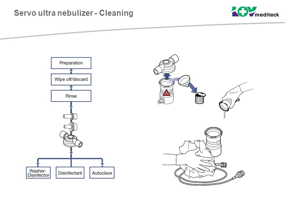 how to clean the nebulizer filter