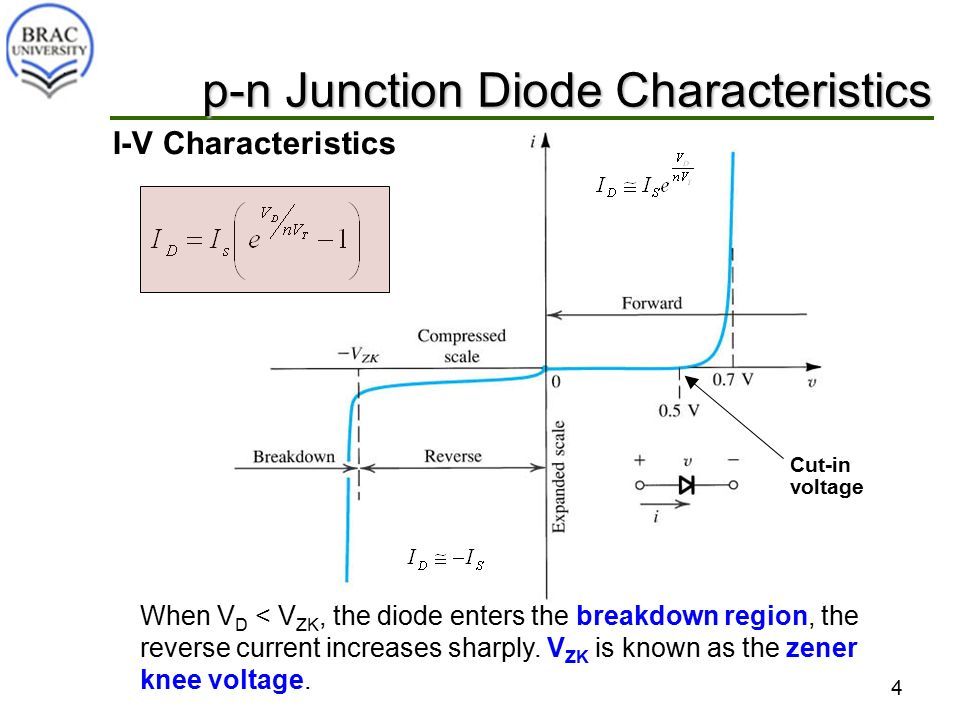 cse251 lecture3 semiconductor diodes ppt video online