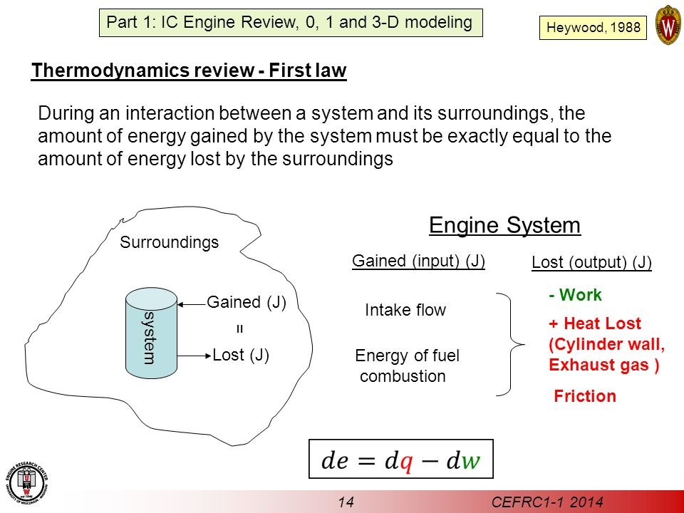 reciprocating internal combustion engines ppt video online download piston engine diagram 14 engine system thermodynamics review first law