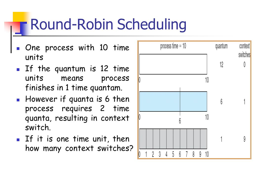 Process Scheduling Dr Nick Ppt Video Online Download