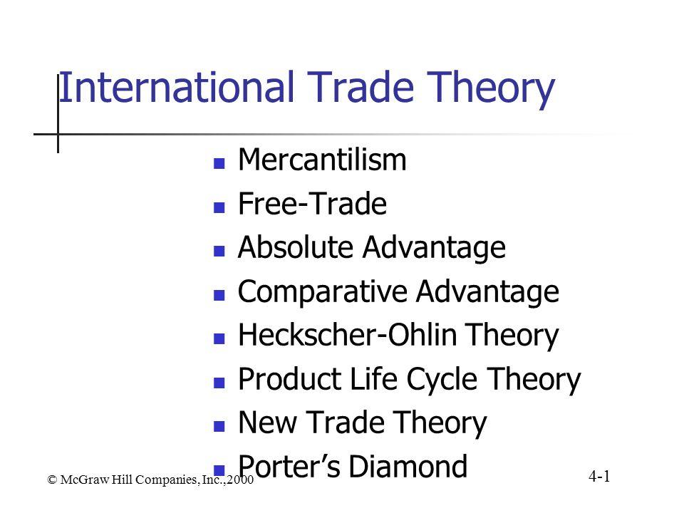basic international trade theory