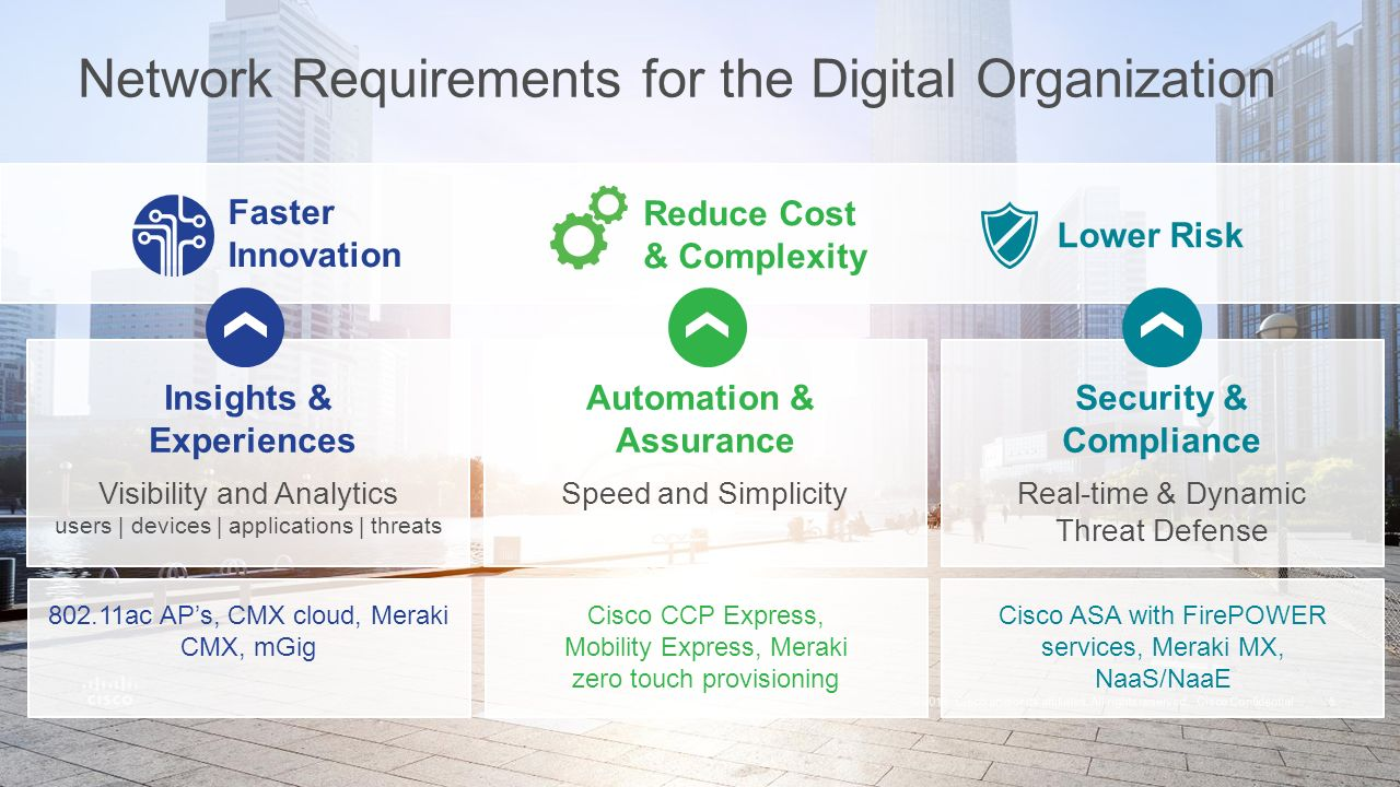 Cisco Capital Easy Pay to support Cisco DNA (Core Refresh) - ppt