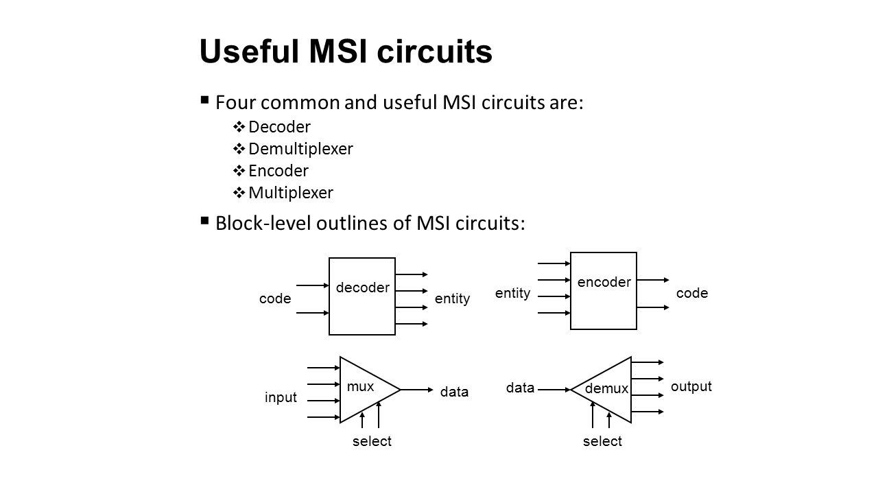 Msi Circuits Ppt Video Online Download 4 2 Encoder Logic Diagram Useful Four