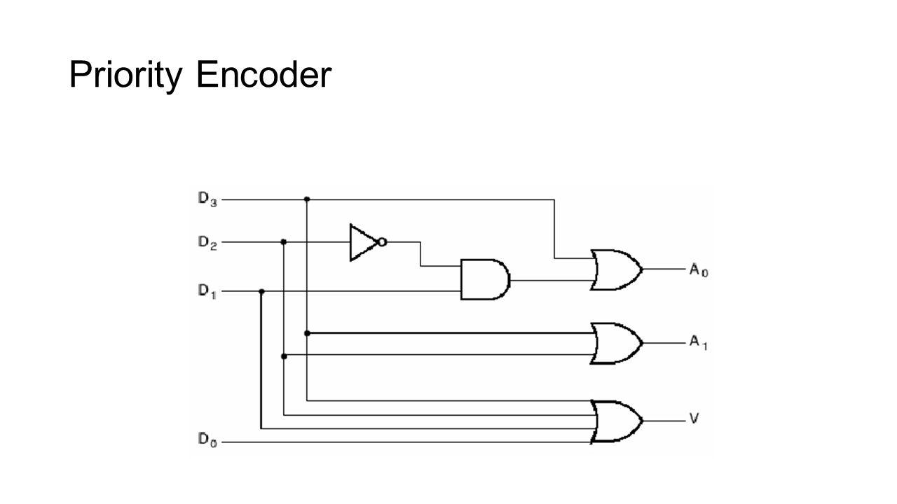 37 Priority Encoder