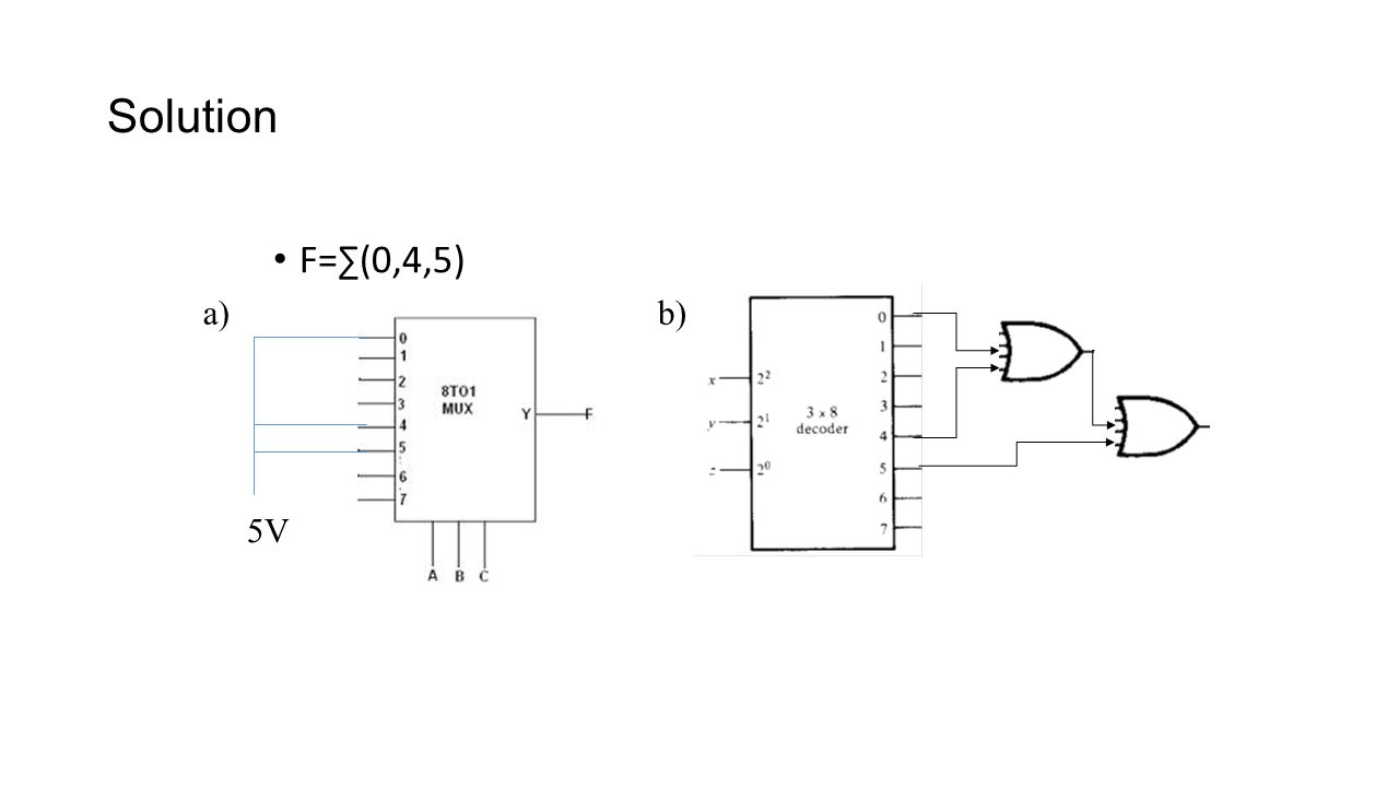 Msi Circuits Ppt Video Online Download Logic Diagram Of 3x8 Decoder 42 Solution F045 A B 5v