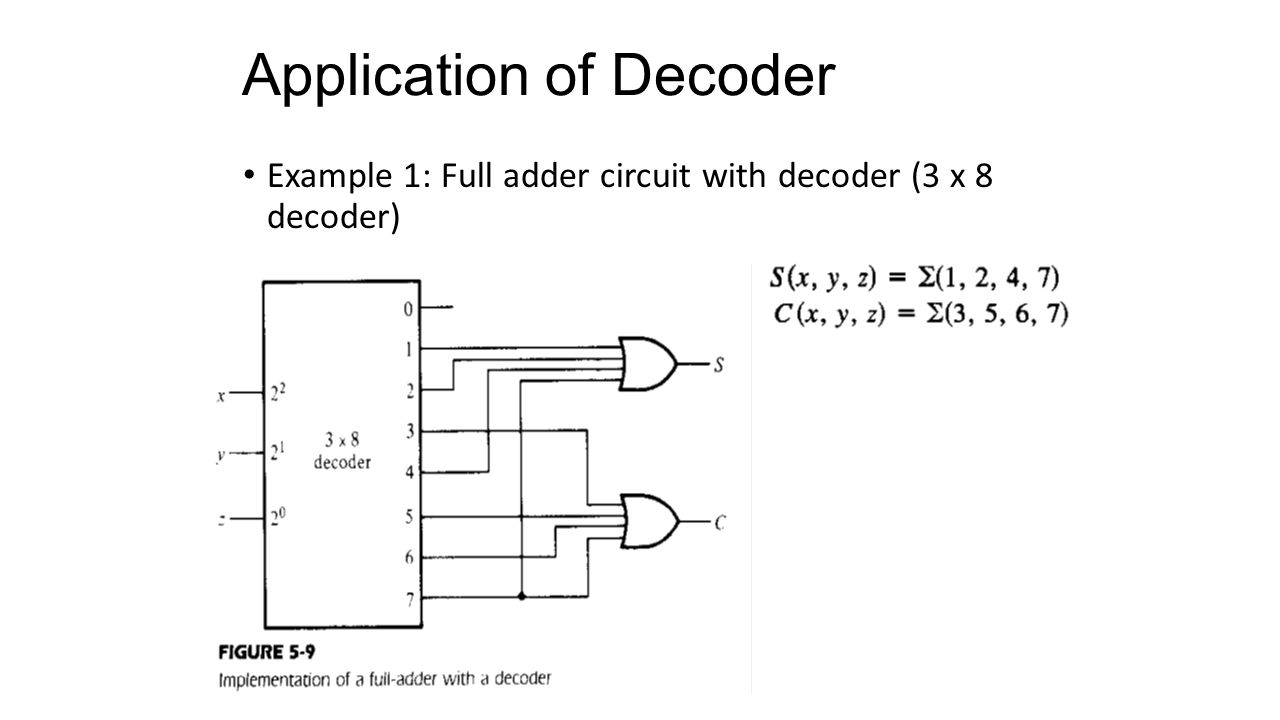 ... circuit with decoder (3 x 8 decoder). Application of Decoder
