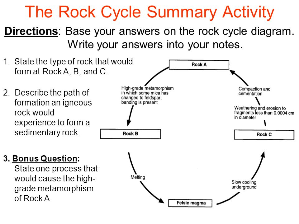 Aim how do rocks venture through their cycle ppt video online the rock cycle summary activity ccuart Choice Image