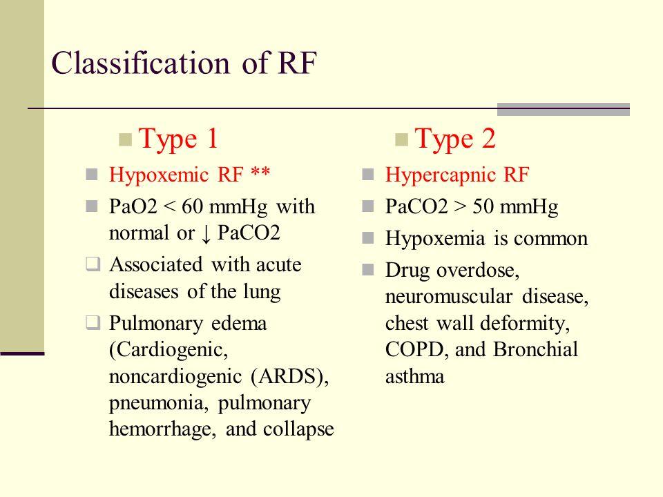 Respiratory Failure RF