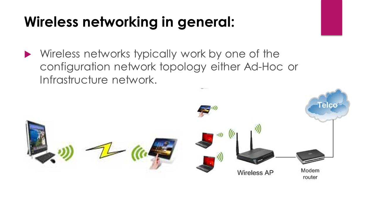 Mobile ad hoc network manet ppt video online download wireless networking in general publicscrutiny Image collections