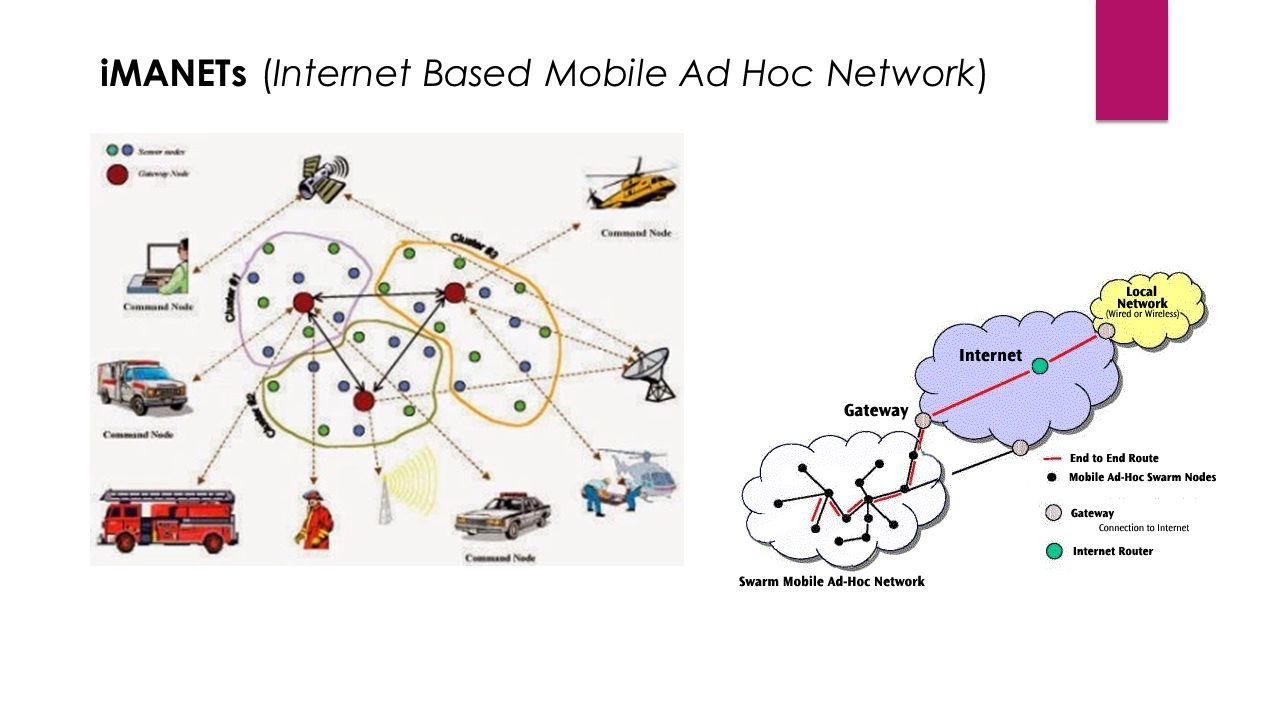 Mobile Ad Hoc Network Manet Ppt Video Online Download Diagram For Internetbased Servers Scenario 4 With Internet 20 Imanets Based