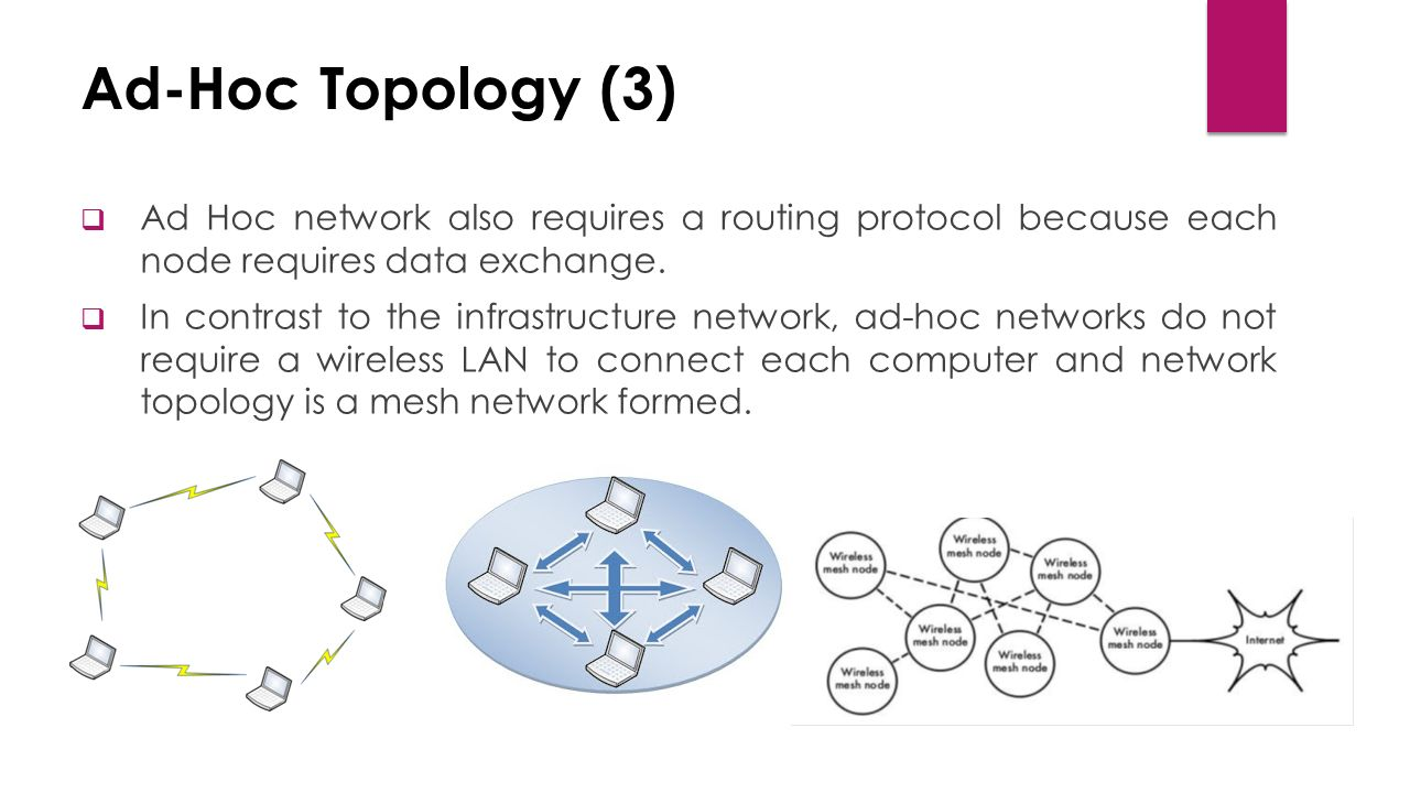 Mobile ad hoc network manet ppt video online download ad hoc topology 3 ad hoc network also requires a routing protocol because publicscrutiny Image collections
