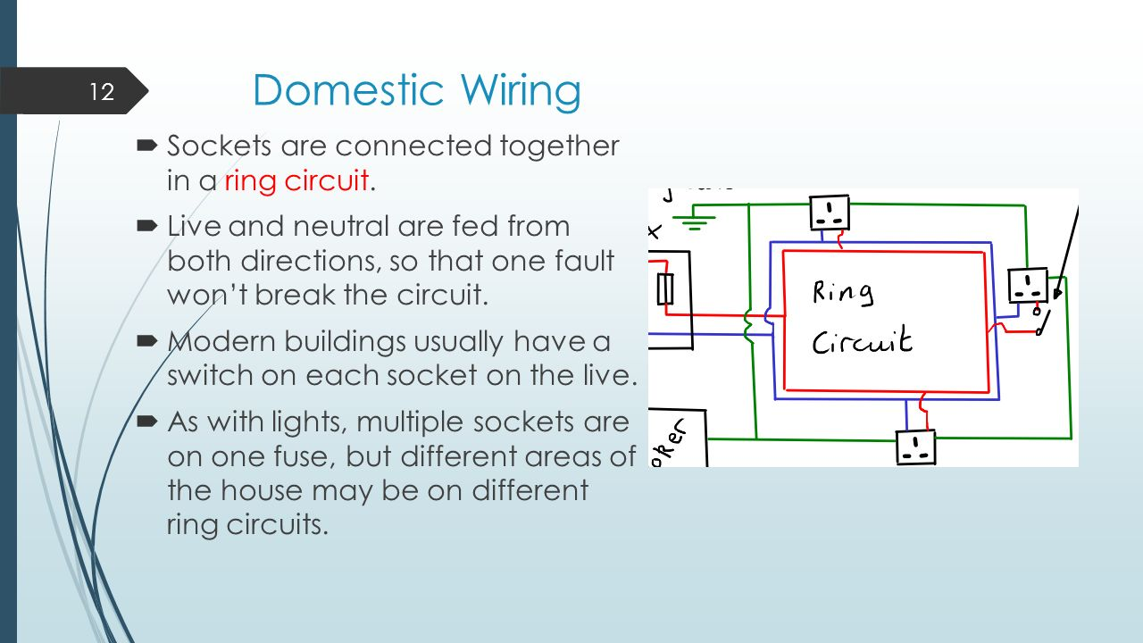 Domestic Circuits Learning Outcomes Ppt Video Online Download Basic House Wiring Sockets Are Connected Together In A Ring Circuit