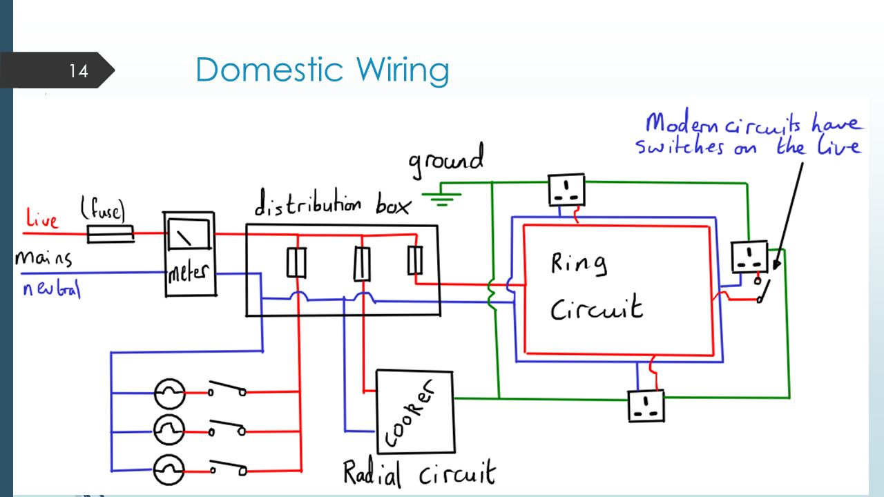 Domestic House Wiring Circuits Electrical Diagrams Basic Circuit Connection Diagram U2022 Home