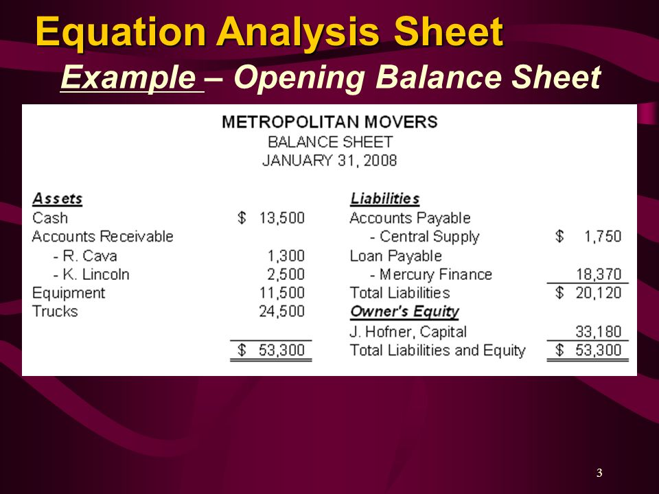 analyzing changes in financial position ppt download