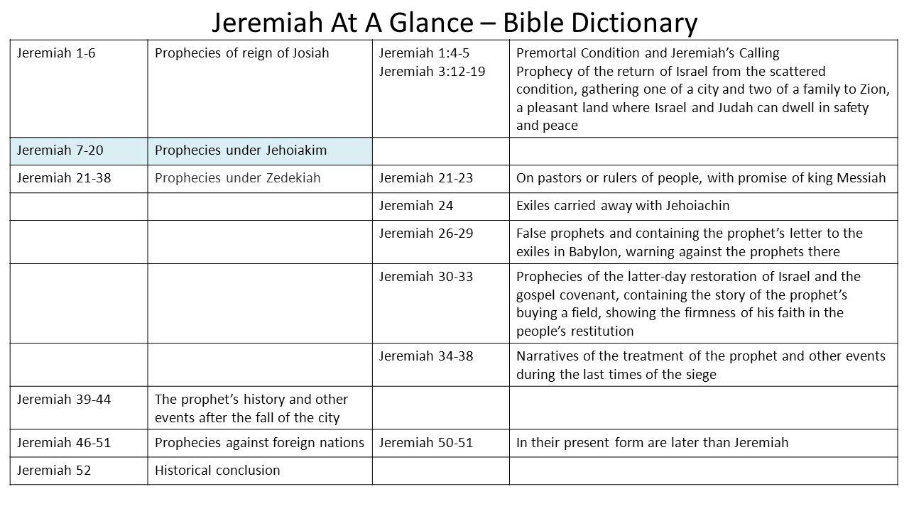 34 Jeremiah At A Glance – Bible Dictionary Prophecies ...