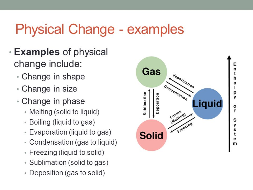 Physical And Chemical Changes Molecules Ppt Video Online Download