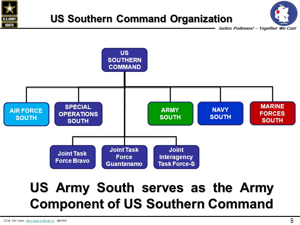 u s  army south overview united states army south