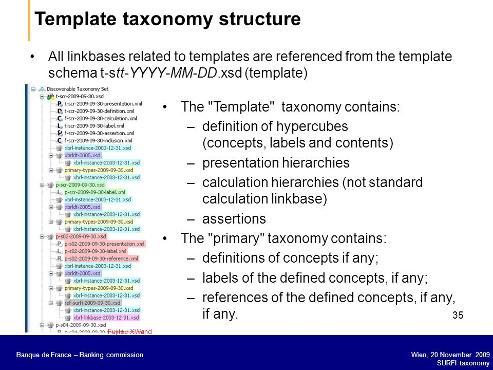 Template taxonomy structure