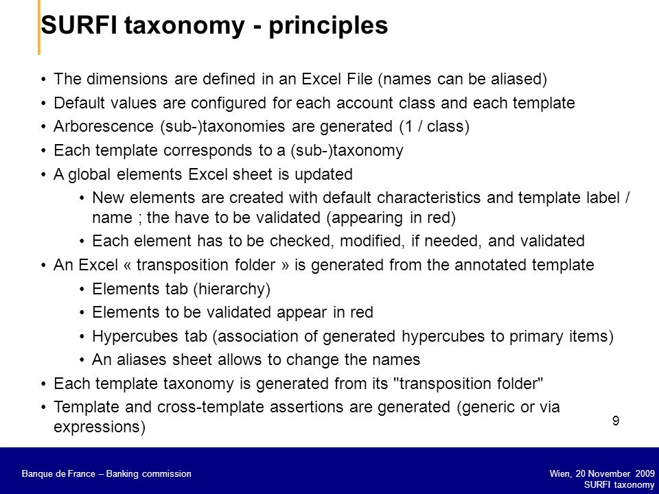 SURFI taxonomy - principles