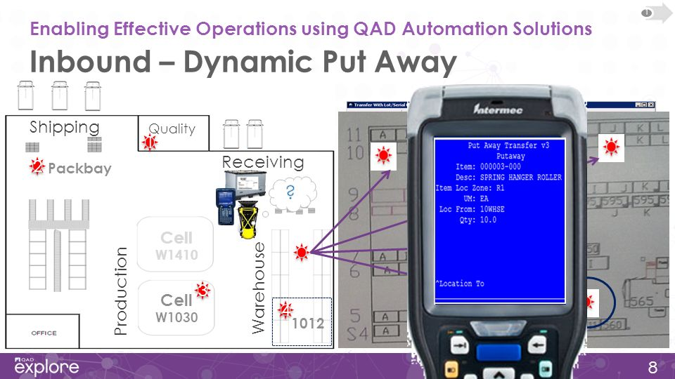 Enabling Effective Operations using QAD Automation Solutions - ppt