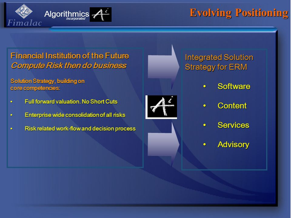 Evolving Positioning Algorithmics Financial Institution of the Future