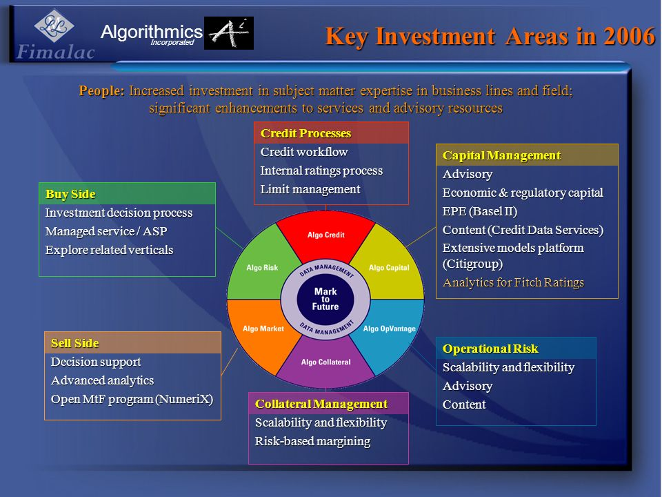 Key Investment Areas in 2006