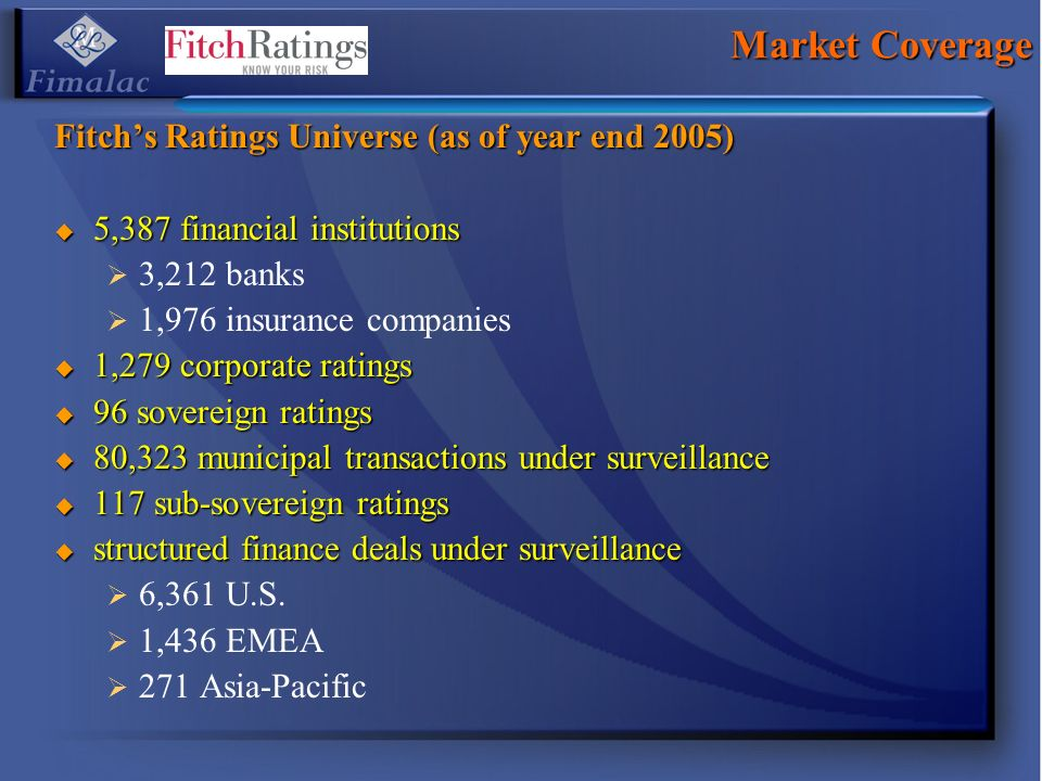 Market Coverage Fitch's Ratings Universe (as of year end 2005)