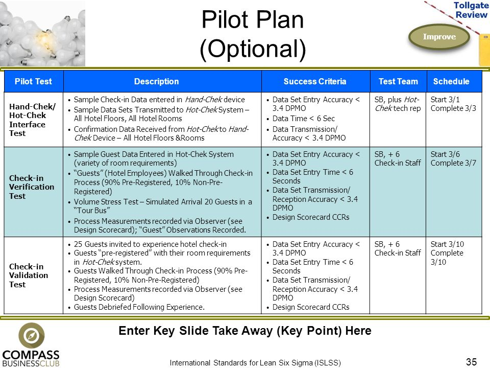 Lean Six Sigma Improve Phase Tollgate Review Ppt Download