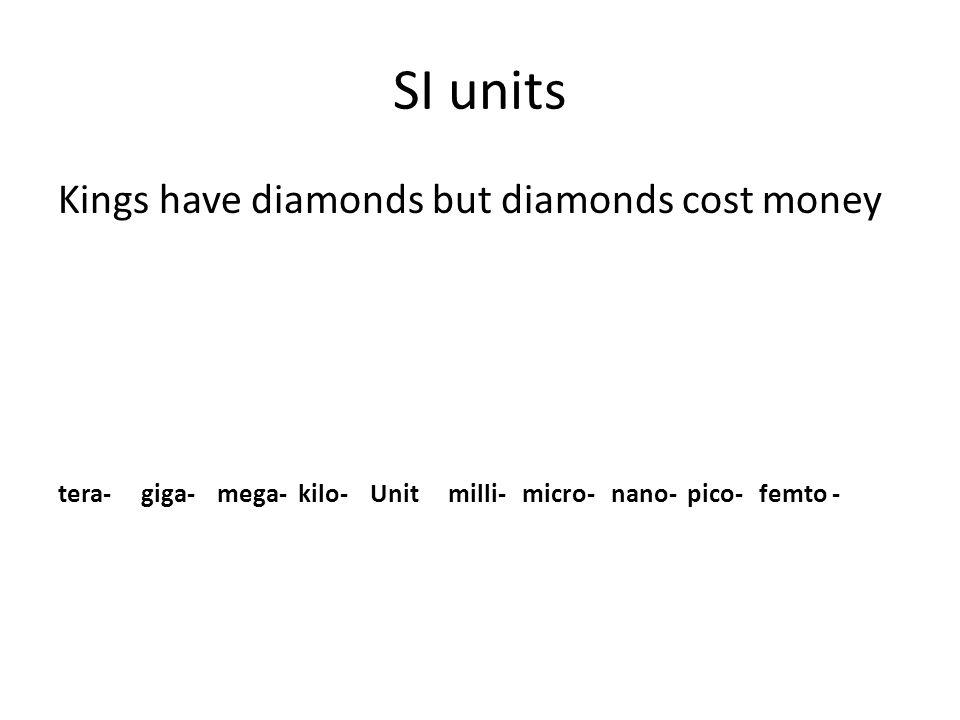 Si Units Prefixes Deci Centi Milli Micro Nano Kilo Mega Ppt Video