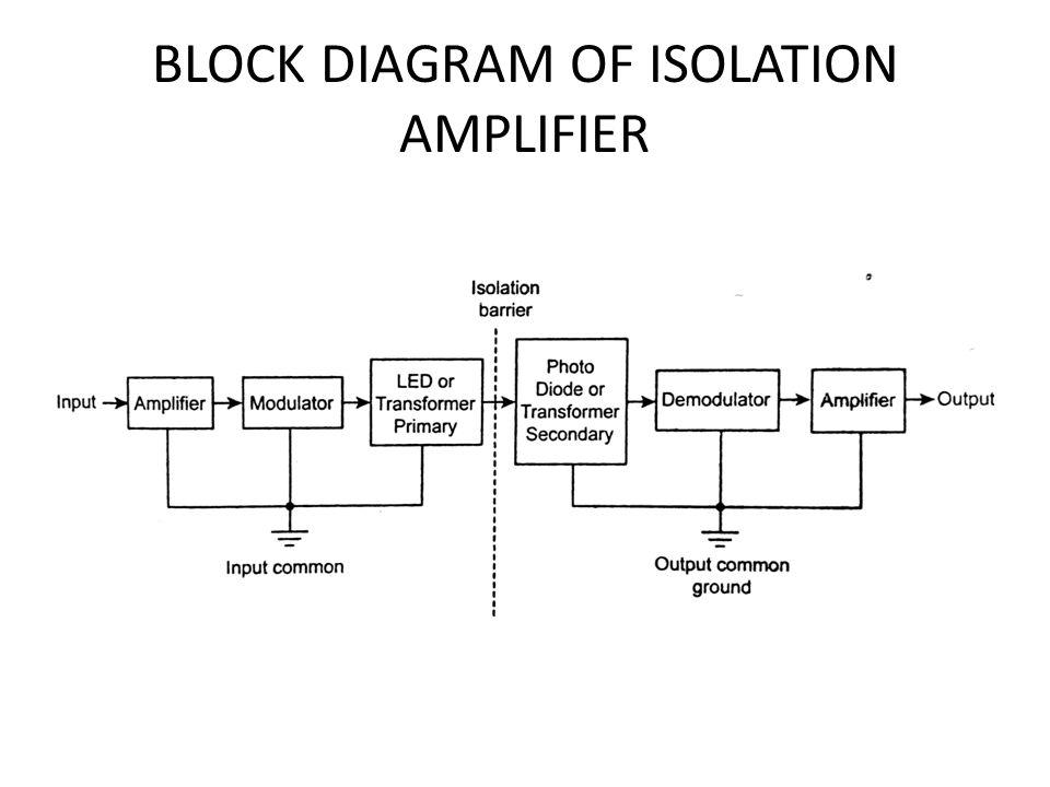 chopper amplifier chop means sample ppt download. Black Bedroom Furniture Sets. Home Design Ideas