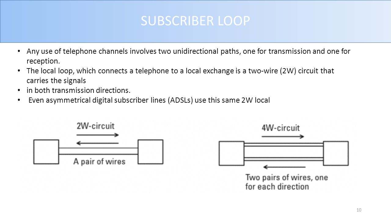 Telephone Transmission Systems Ppt Video Online Download Hybrid Phone Echo Cancellation Circuit Electrical Subscriber Loop Any Use Of Channels Involves Two Unidirectional Paths One For And