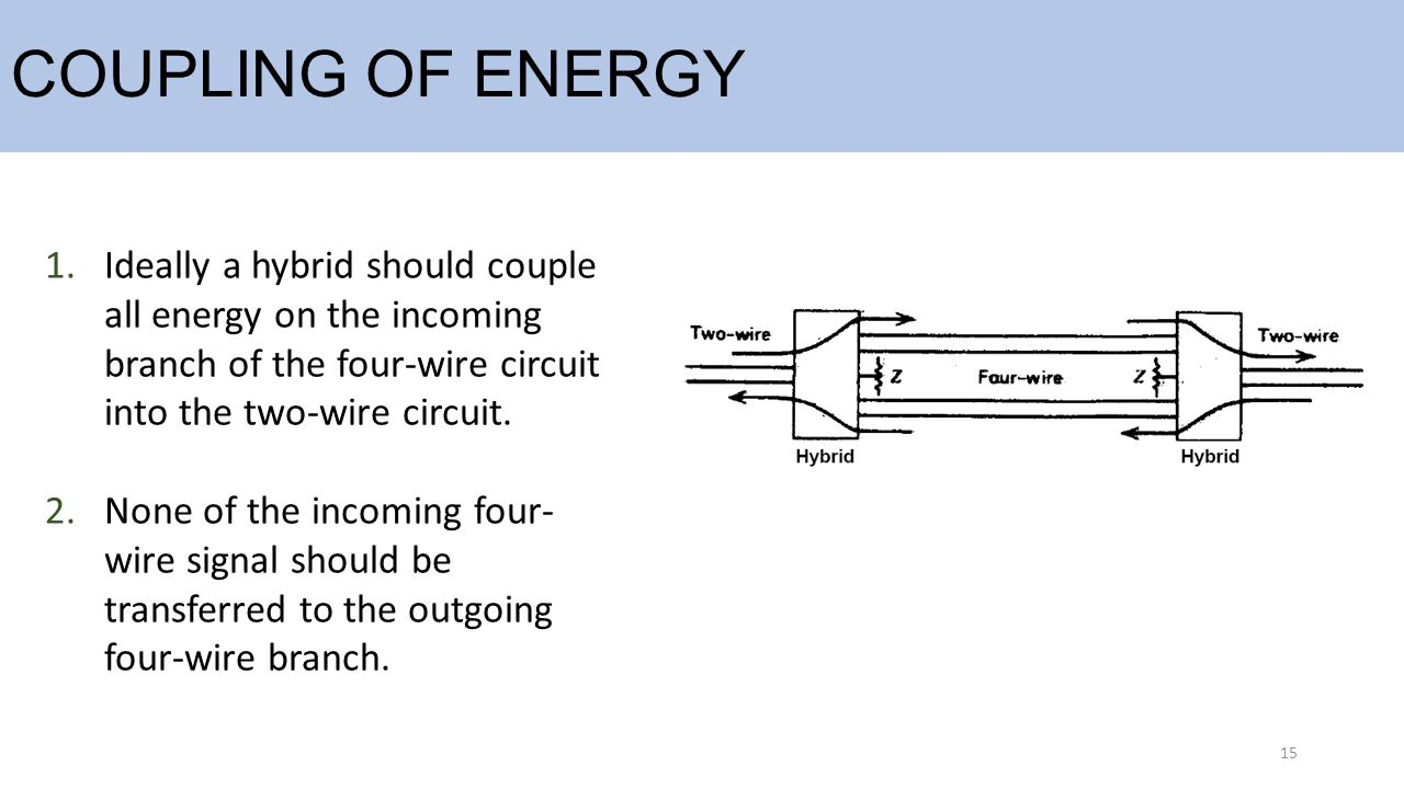 Telephone Transmission Systems Ppt Video Online Download Hybrid Circuits For Interfacing Equipments And Not Incoming Coupling Of Energy Ideally A Should Couple All On The Branch