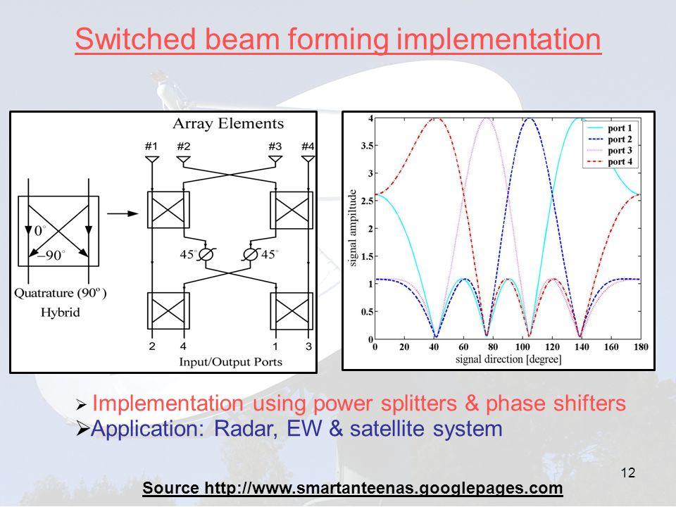 Smart Antennas Presented by :- Rajib Kumar Das  - ppt video