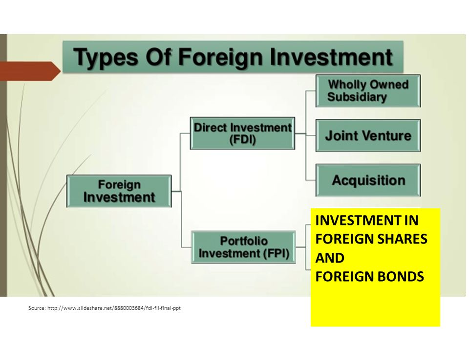 foreign direct investment 2 essay At present china is a primary source for foreign direct investment due to the favorable laws and regulations governing foreign direct investment in china and the attempt to make location siting of the organization equitable and fair.