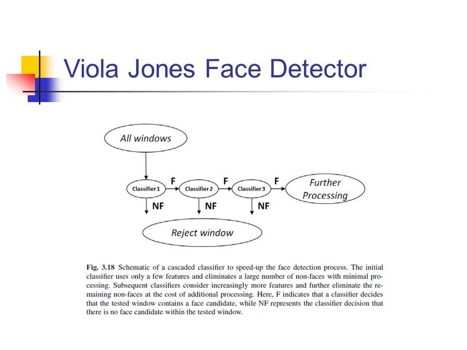 Face Detection & Recognition - ppt video online download