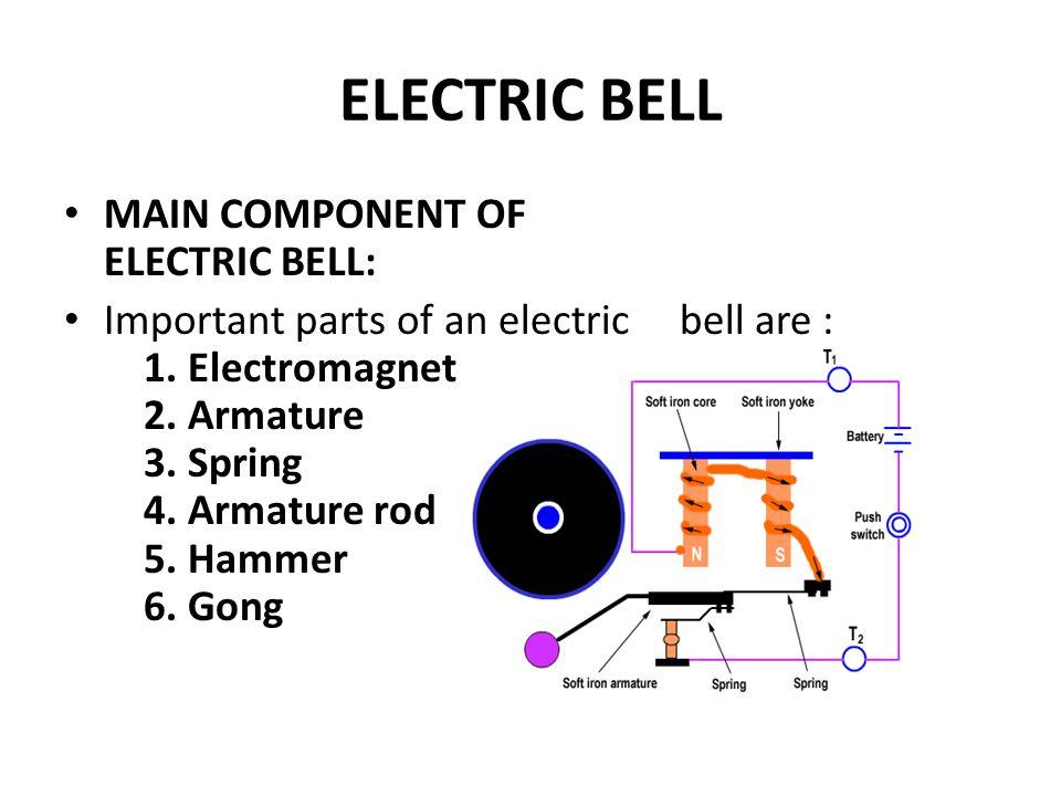 magnatism  u0026 electrostatics