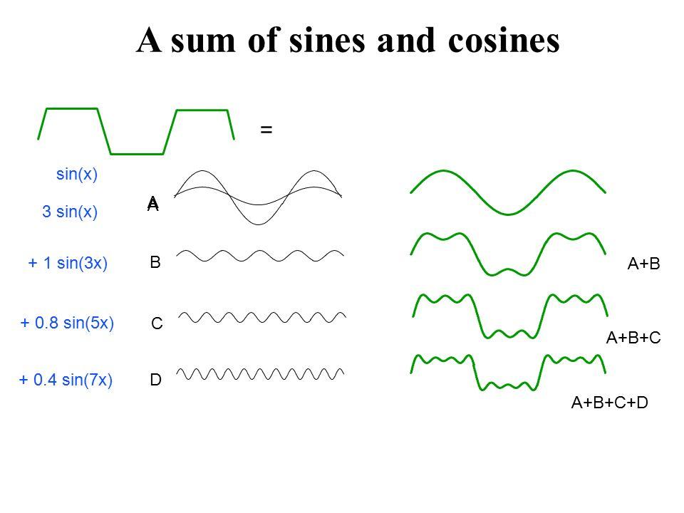 epub Cmos Pll Synthesizers Analysis