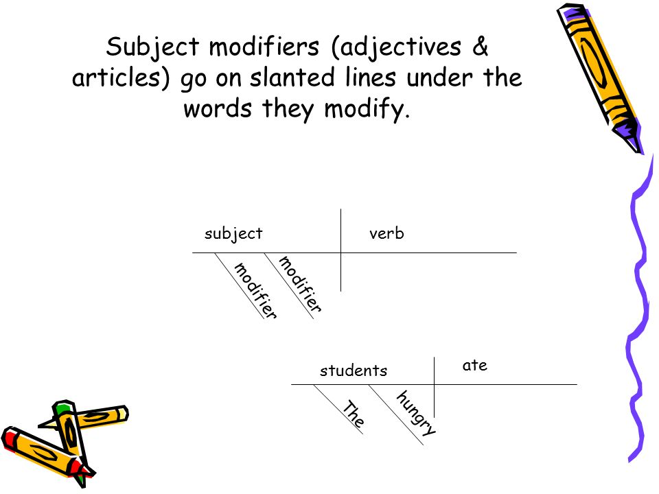 Sentence diagramming ppt video online download subject modifiers adjectives articles go on slanted lines under the words they modify 6 diagram these sentences ccuart Choice Image