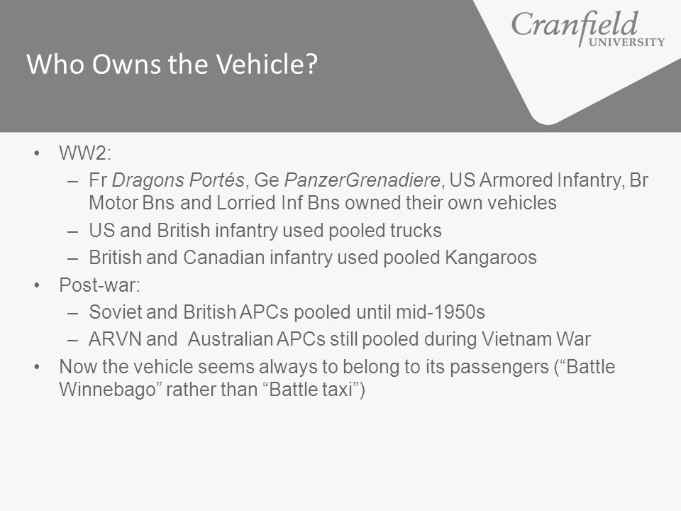 Who Owns the Vehicle WW2: