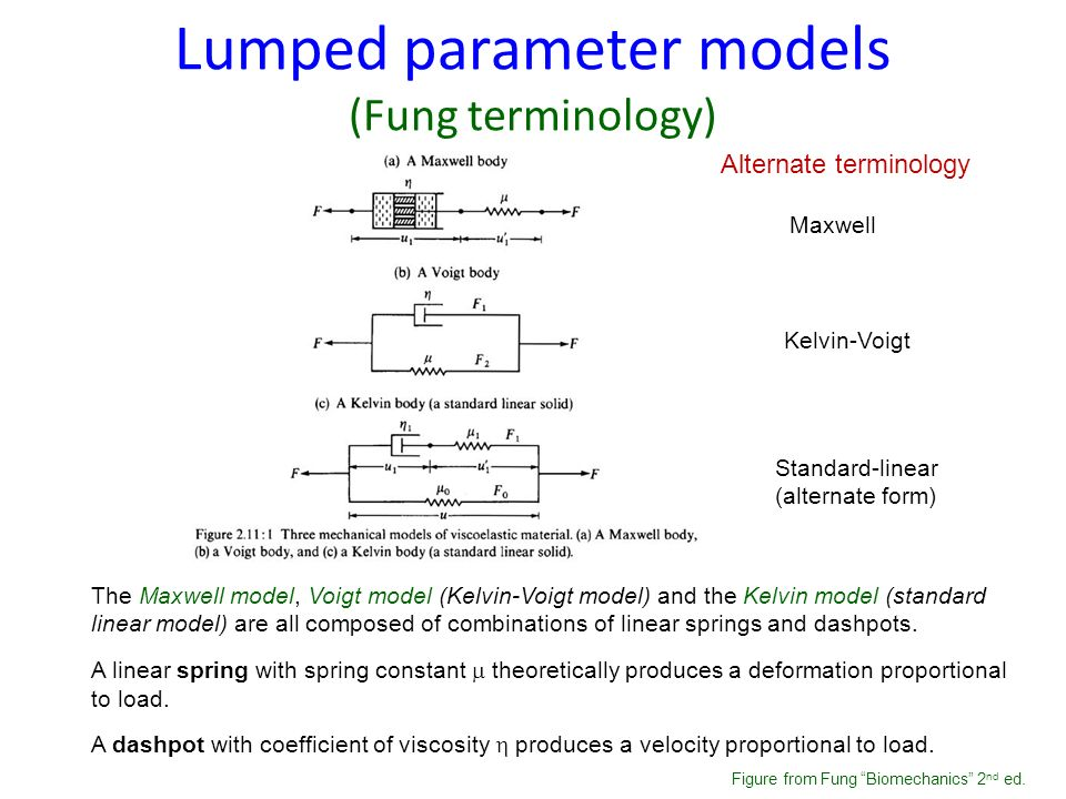 Viscoelasticity – 1 Lumped Parameter Models for time