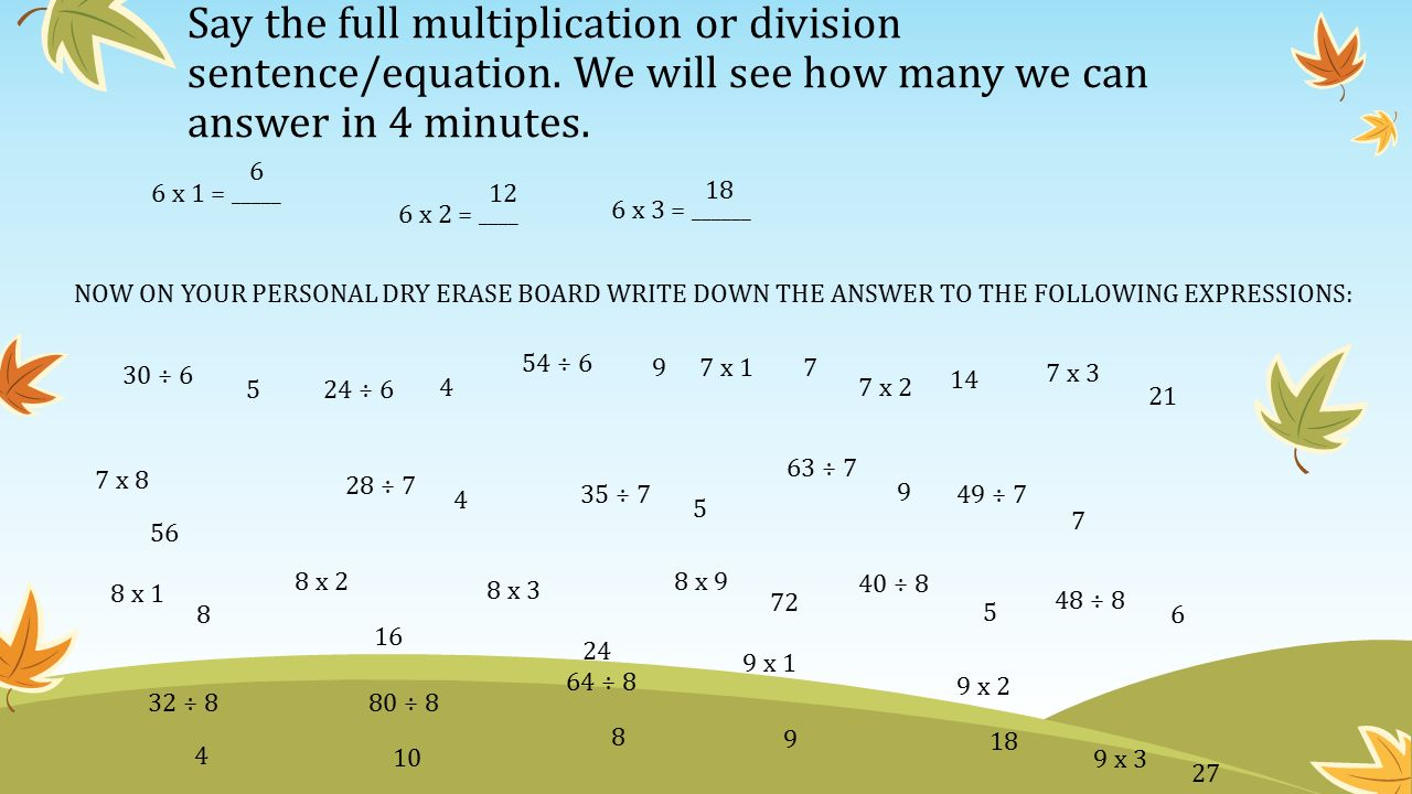 Module 3 Lesson 17 Identify patterns in multiplication and division ...