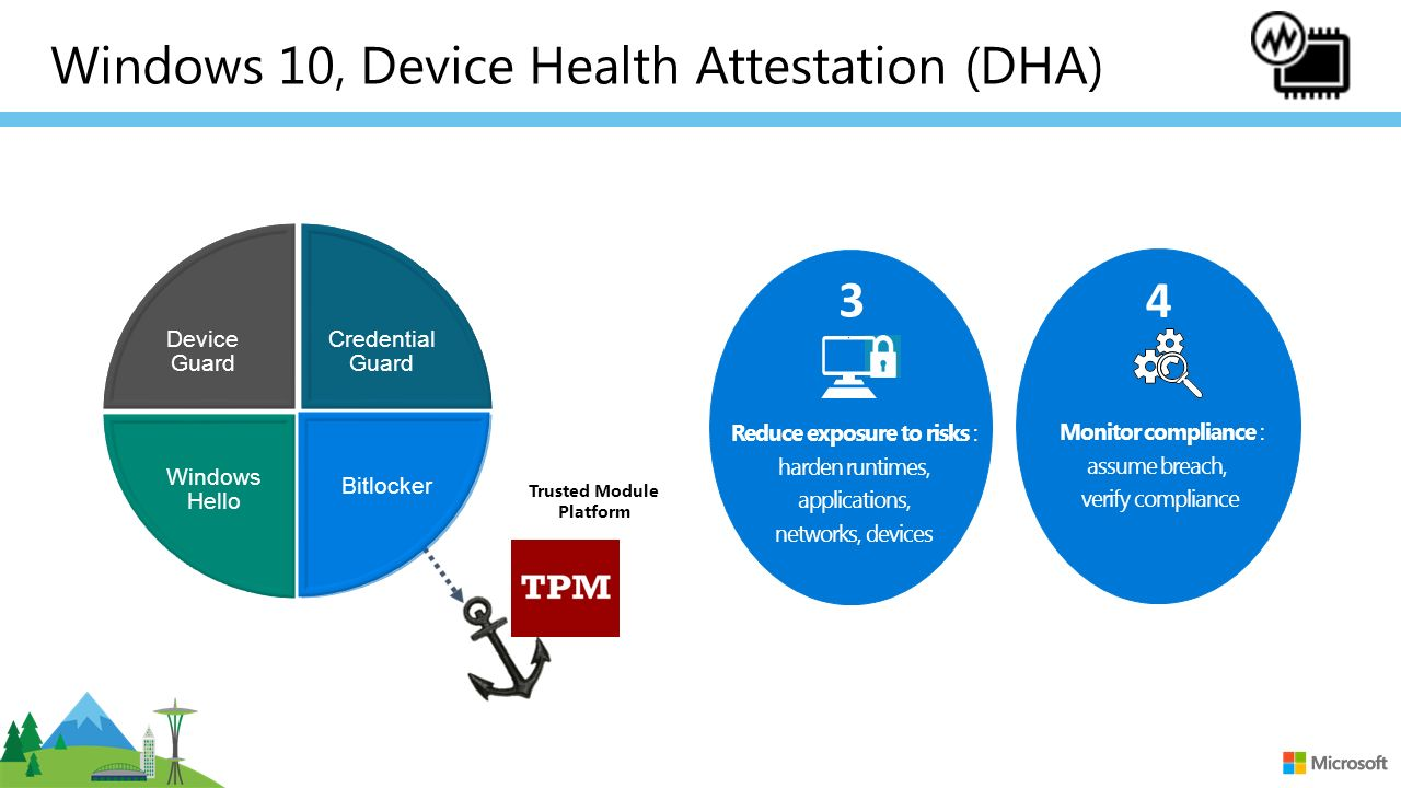 Windows 10 Device Health Attestation (DHA) - ppt video online download