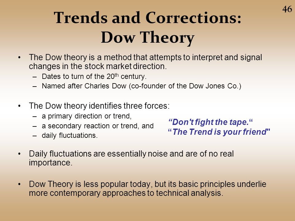 Behavioral Finance and Technical Analysis - ppt download